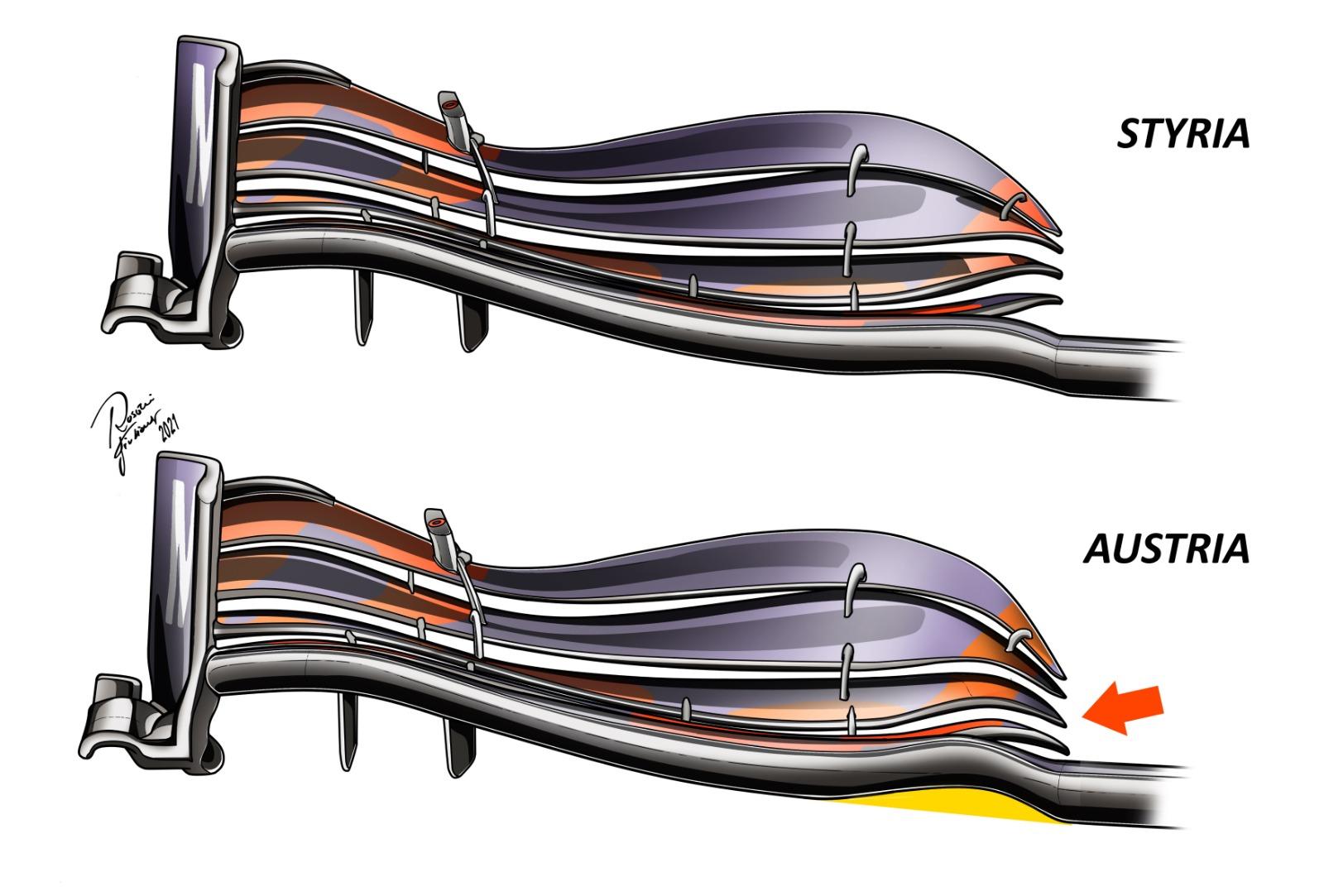 efficienza aerodinamica